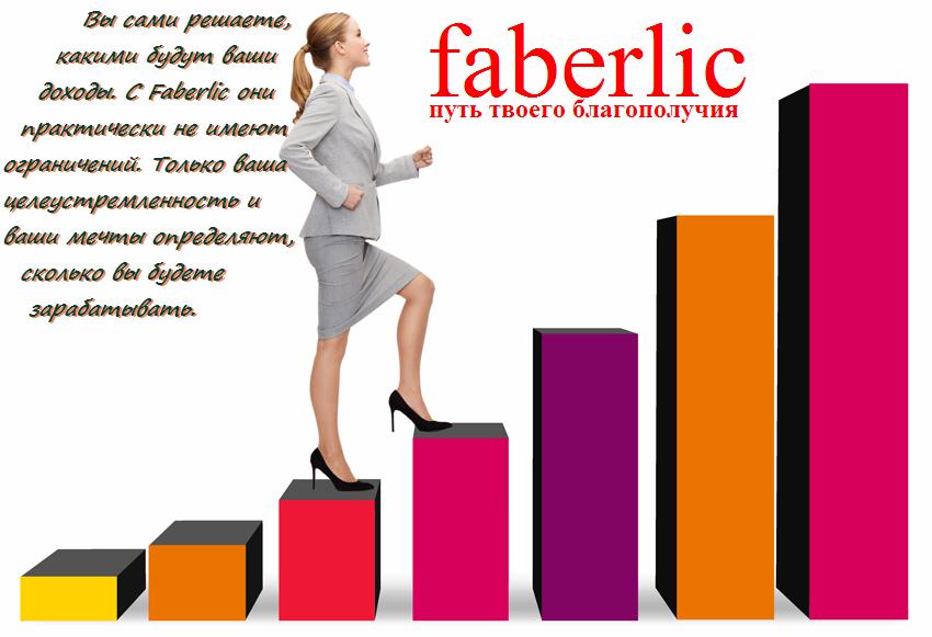 Работа дома с компанией FABERLIC