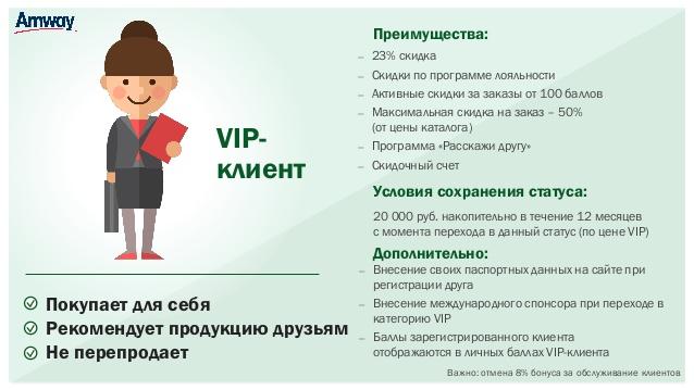 Преимущества VIP-клиента Amway