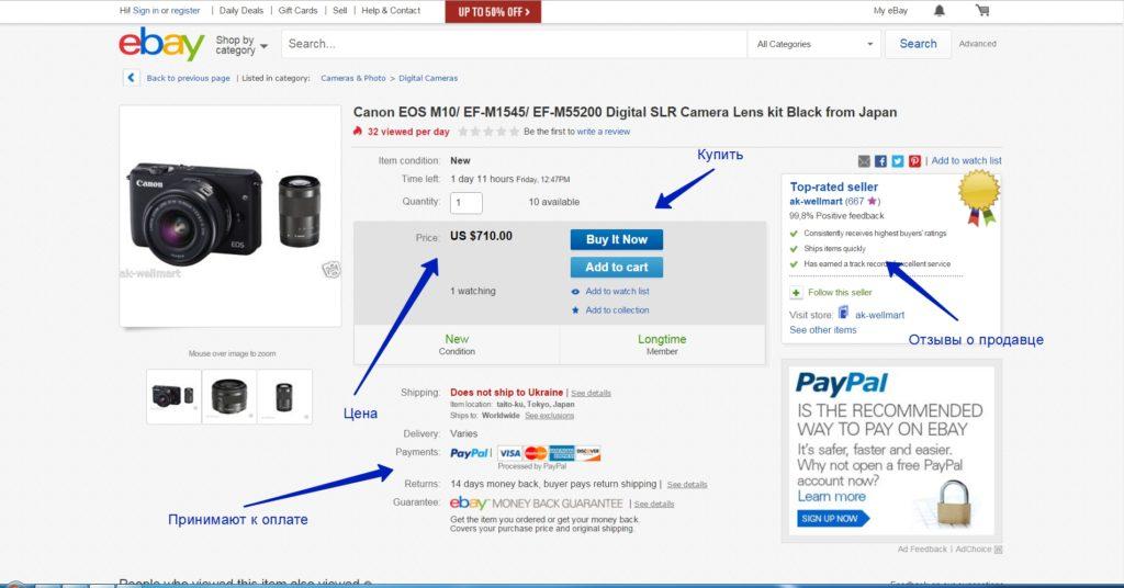 Описание товара на eBay