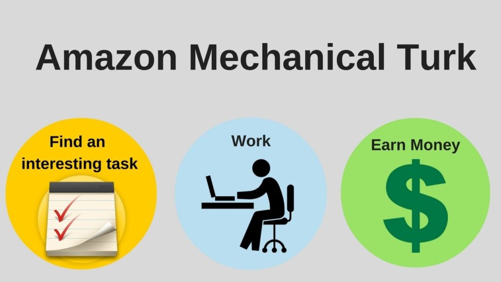 Amazon Mechanical Turk фото