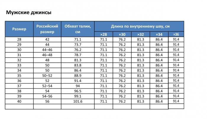 Таблица мужских джинсов